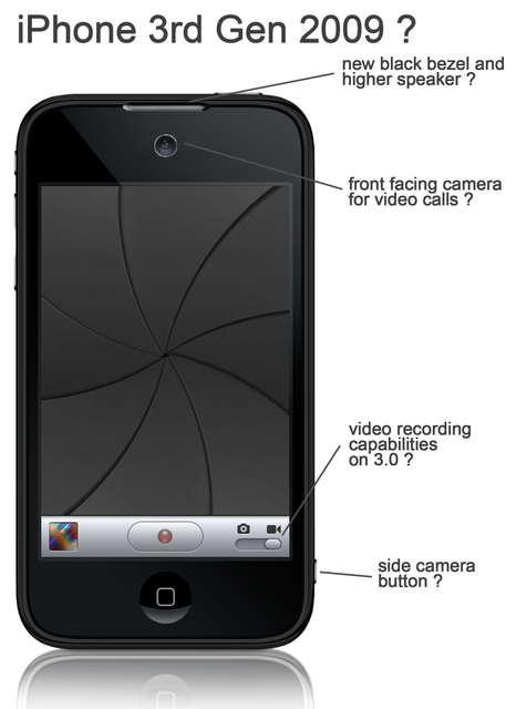 Mockup: iPhone 3rd Gen (New iPhone) - iPhoneHeat