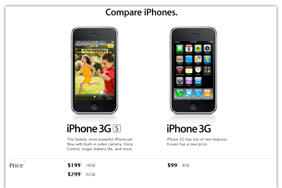 IPhone 3G And 3GS Comparison