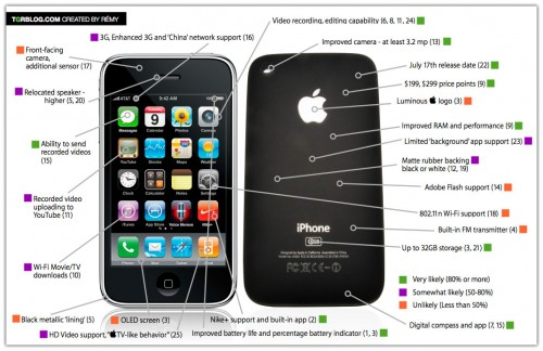 new-iphone-rumors-all-in-one