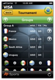AP 2010 World Cup