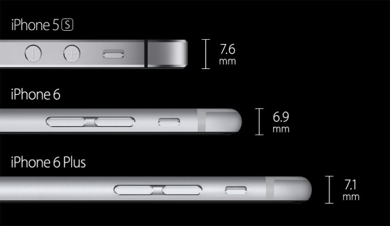iphone 6 plus thickness