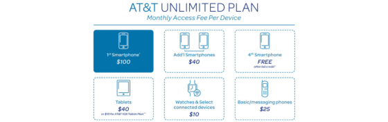 at&t unlimited