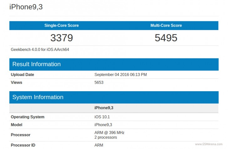 iphone a10 geekbench