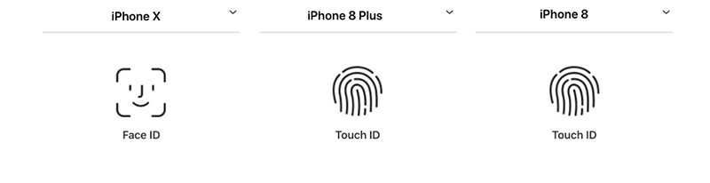 biometric differences in iPhone 2017