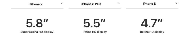Display difference iPhone X iPhone 8