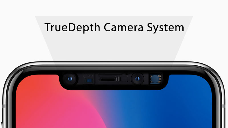 truedepth camera system on iPhoen X