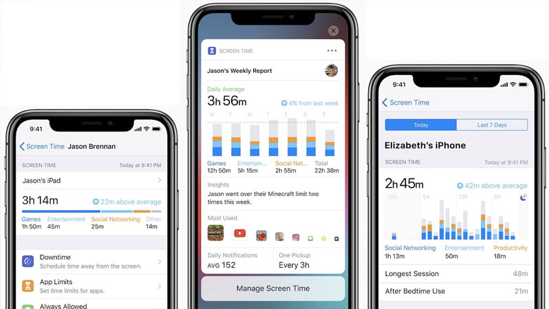 ios 12 feature screen time