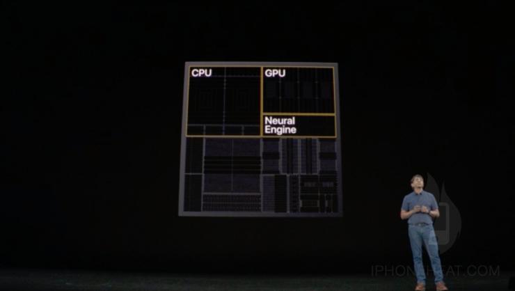 Faster GPU Ever